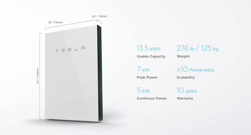 Tesla Battery Storage Size